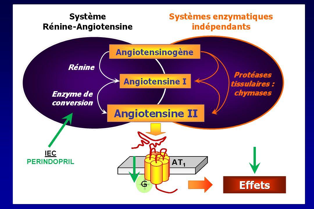 Zeller M et al. ATVB 2008