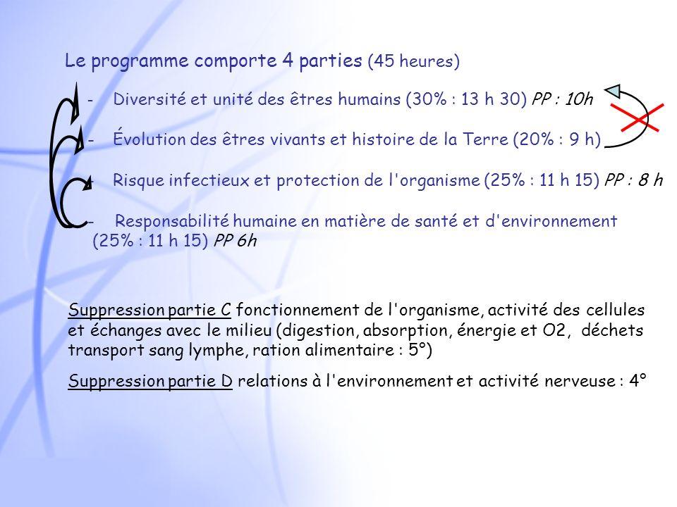 Le programme comporte 4 parties (45 heures) - Diversité et unité des êtres humains (30% : 13 h 30) PP : 10h -Évolution des êtres vivants et histoire de la Terre (20% : 9 h) -Risque infectieux et protection de l organisme (25% : 11 h 15) PP : 8 h - Responsabilité humaine en matière de santé et d environnement (25% : 11 h 15) PP 6h Suppression partie C fonctionnement de l organisme, activité des cellules et échanges avec le milieu (digestion, absorption, énergie et O2, déchets transport sang lymphe, ration alimentaire : 5°) Suppression partie D relations à l environnement et activité nerveuse : 4°