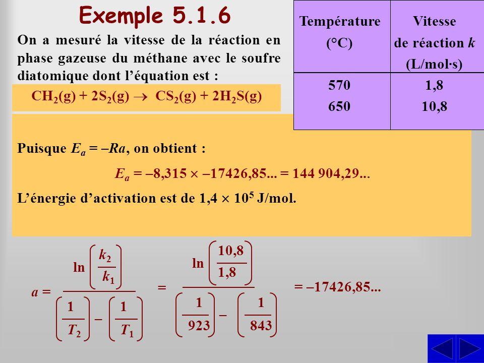 Exemple 5.1.6 On a mesuré la vitesse de la réaction en phase gazeuse du méthane avec le soufre diatomique dont léquation est : SS CH 2 (g) + 2S 2 (g) CS 2 (g) + 2H 2 S(g) On a obtenu les résultats ci-contre.
