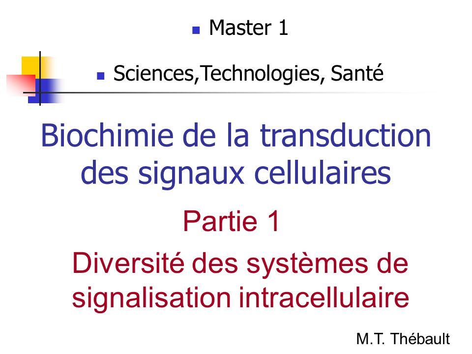 Biochimie de la transduction des signaux cellulaires Master 1 Sciences,Technologies, Santé M.T. Thébault Partie 1 Diversité des systèmes de signalisat