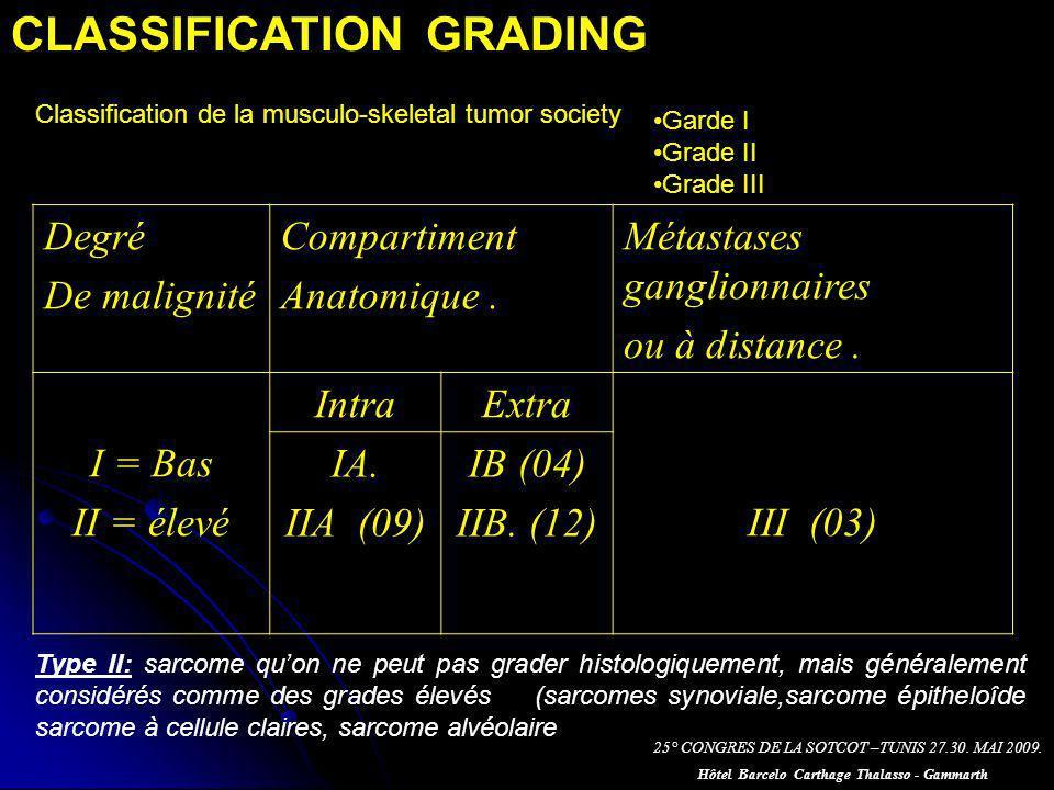 CLASSIFICATION GRADING Classification de la musculo-skeletal tumor society 25° CONGRES DE LA SOTCOT –TUNIS 27.30.