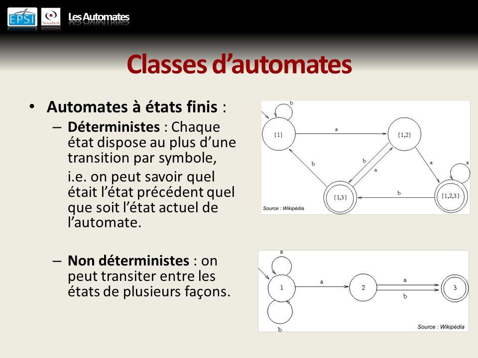 Classes dautomates Automates à pile (Push Down Automata): il sagit dautomates à état fini auxquels on a adjoint de la mémoire sous la forme dune pile (stack).