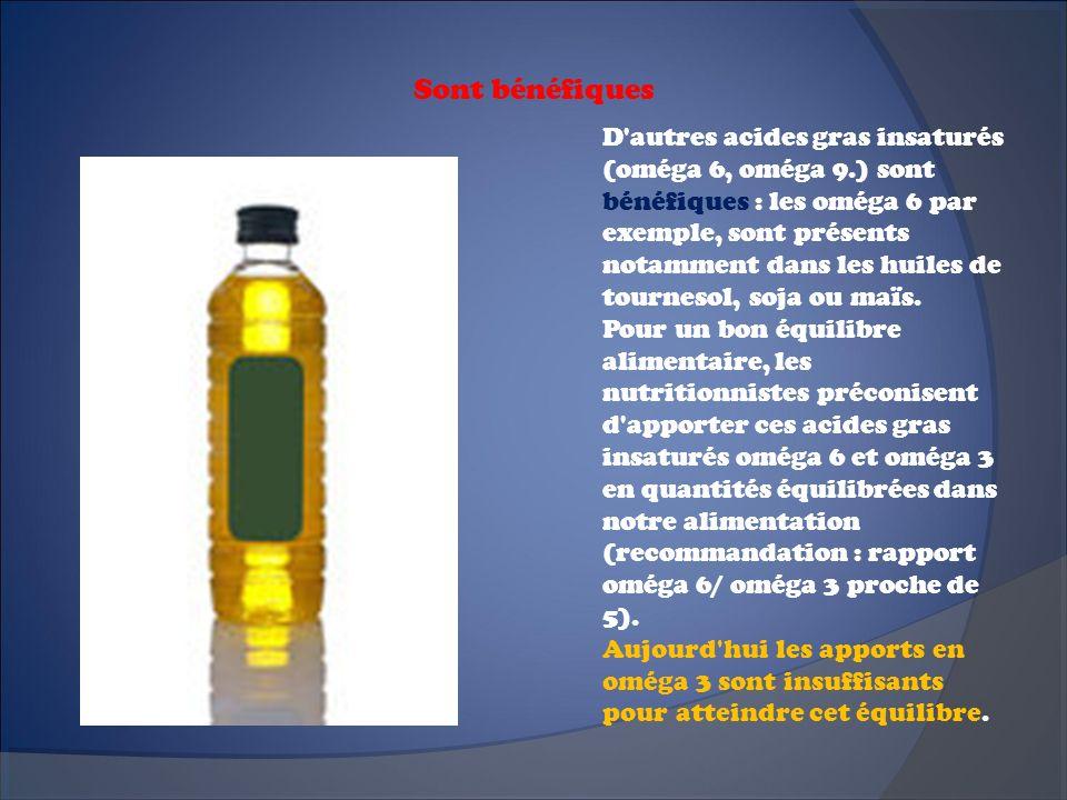 D'autres acides gras insaturés (oméga 6, oméga 9.) sont bénéfiques : les oméga 6 par exemple, sont présents notamment dans les huiles de tournesol, so