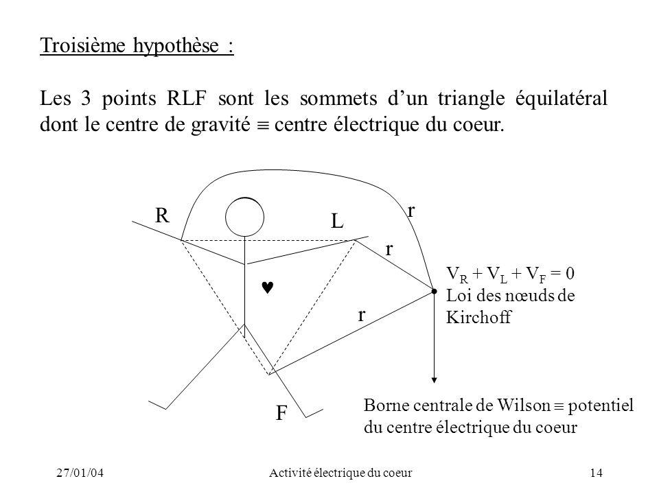 27/01/04Activité électrique du coeur14 V R + V L + V F = 0 Loi des nœuds de Kirchoff Troisième hypothèse : Les 3 points RLF sont les sommets dun trian