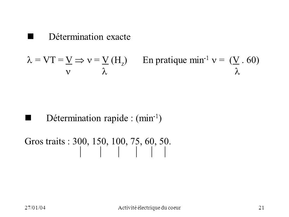 27/01/04Activité électrique du coeur21 Détermination rapide : (min -1 ) Gros traits : 300, 150, 100, 75, 60, 50. Détermination exacte = VT = V = V (H
