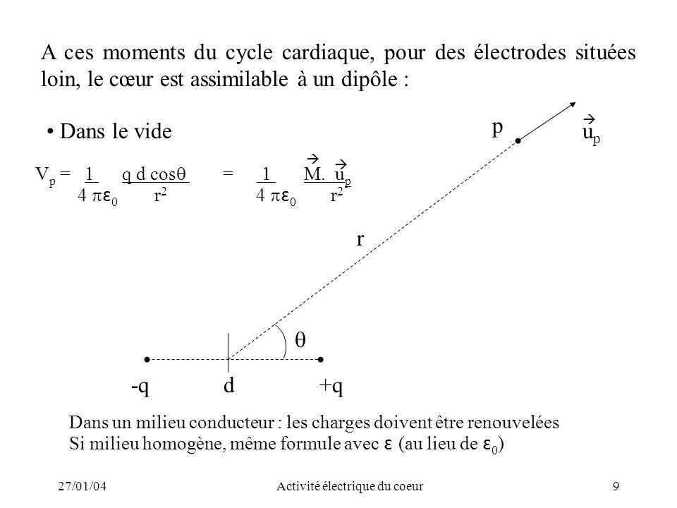 27/01/04Activité électrique du coeur9 A ces moments du cycle cardiaque, pour des électrodes situées loin, le cœur est assimilable à un dipôle : Dans l