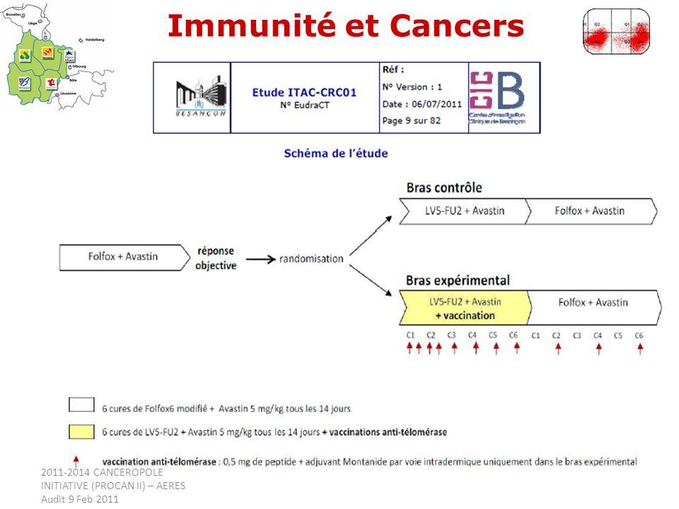 2011-2014 CANCEROPOLE INITIATIVE (PROCAN II) – AERES Audit 9 Feb 2011 Immunité et Cancers