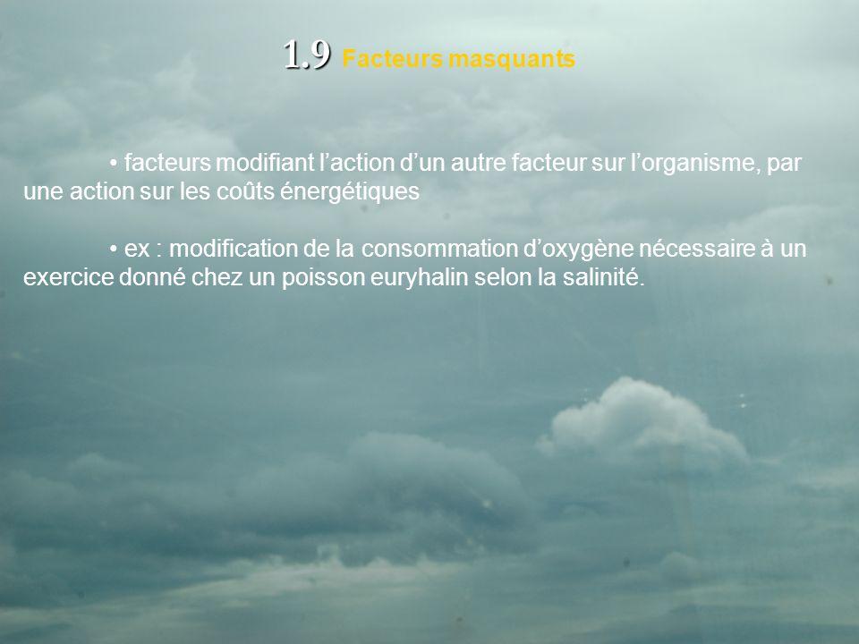 1.9 1.9 Facteurs masquants facteurs modifiant laction dun autre facteur sur lorganisme, par une action sur les coûts énergétiques ex : modification de la consommation doxygène nécessaire à un exercice donné chez un poisson euryhalin selon la salinité.