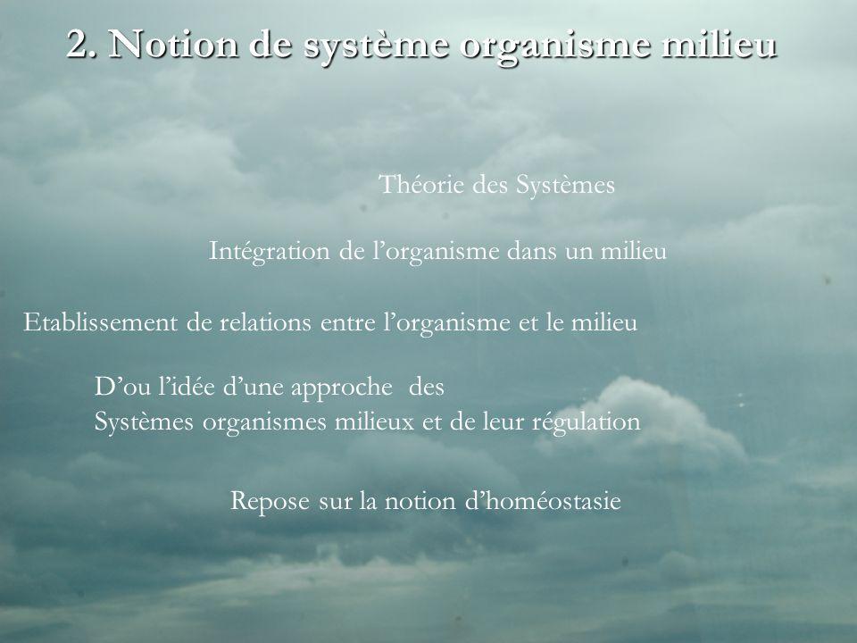 2. Notion de système organisme milieu Théorie des Systèmes Intégration de lorganisme dans un milieu Etablissement de relations entre lorganisme et le