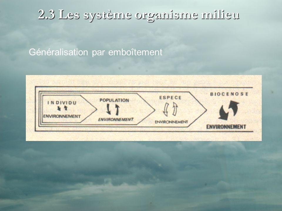2.3 Les système organisme milieu Généralisation par emboîtement