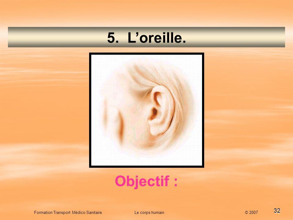 32 Formation Transport Médico Sanitaire Le corps humain © 2007 5. Loreille. Objectif :