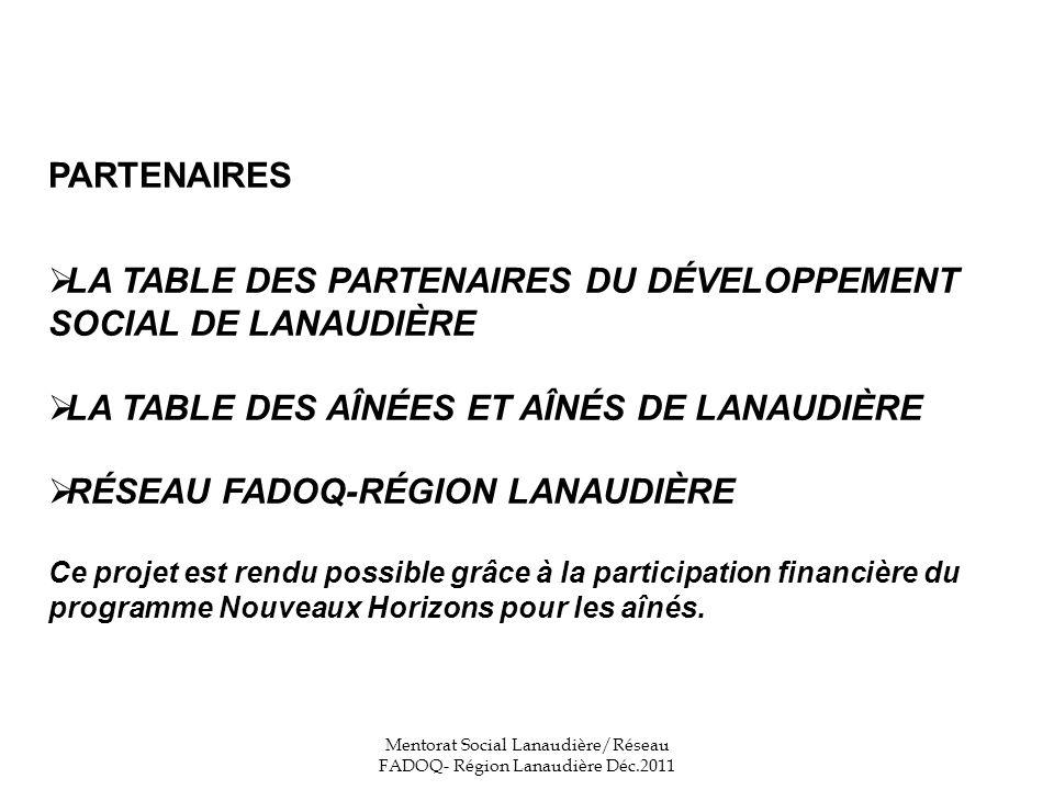 Pour informations: Réseau FADOQ-Région Lanaudière 450-769-7422 Ou coordonateur@fadoqlanaudiere.ca