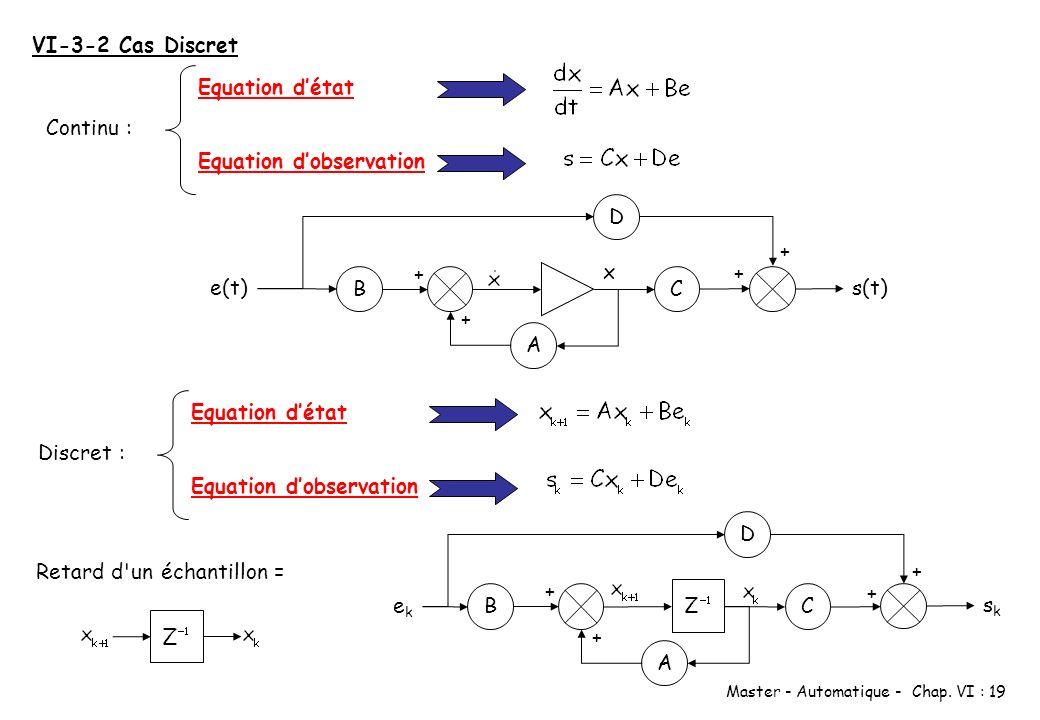 Master - Automatique - Chap. VI : 19 VI-3-2 Cas Discret Equation détat Equation dobservation Continu : Equation détat Equation dobservation Discret :