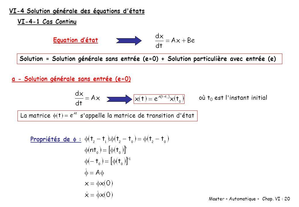 Master - Automatique - Chap. VI : 20 VI-4 Solution générale des équations d'états Equation détat Solution = Solution générale sans entrée (e=0) + Solu