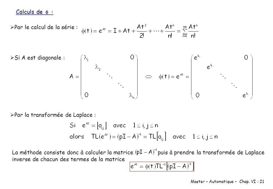 Master - Automatique - Chap. VI : 21 Calculs de : Par le calcul de la série : Si A est diagonale : Par la transformée de Laplace : La méthode consiste