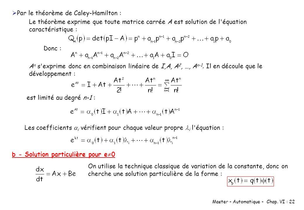 Master - Automatique - Chap. VI : 22 Par le théorème de Caley-Hamilton : Le théorème exprime que toute matrice carrée A est solution de l'équation car