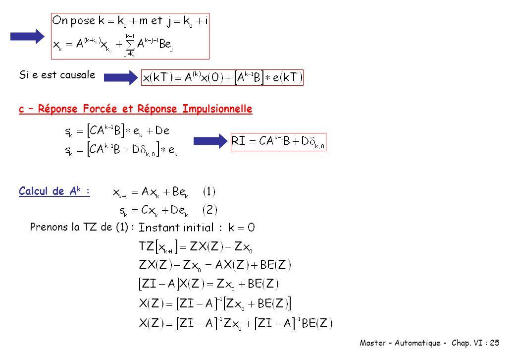 Master - Automatique - Chap. VI : 25 Si e est causale c – Réponse Forcée et Réponse Impulsionnelle Calcul de A k : Prenons la TZ de (1) :