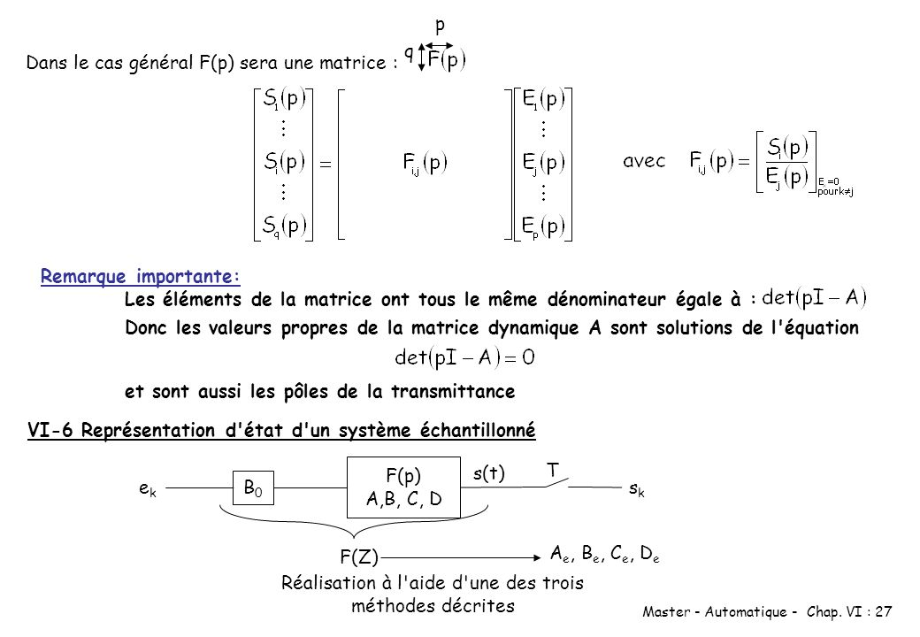 Master - Automatique - Chap. VI : 27 Dans le cas général F(p) sera une matrice : q p Remarque importante: Les éléments de la matrice ont tous le même