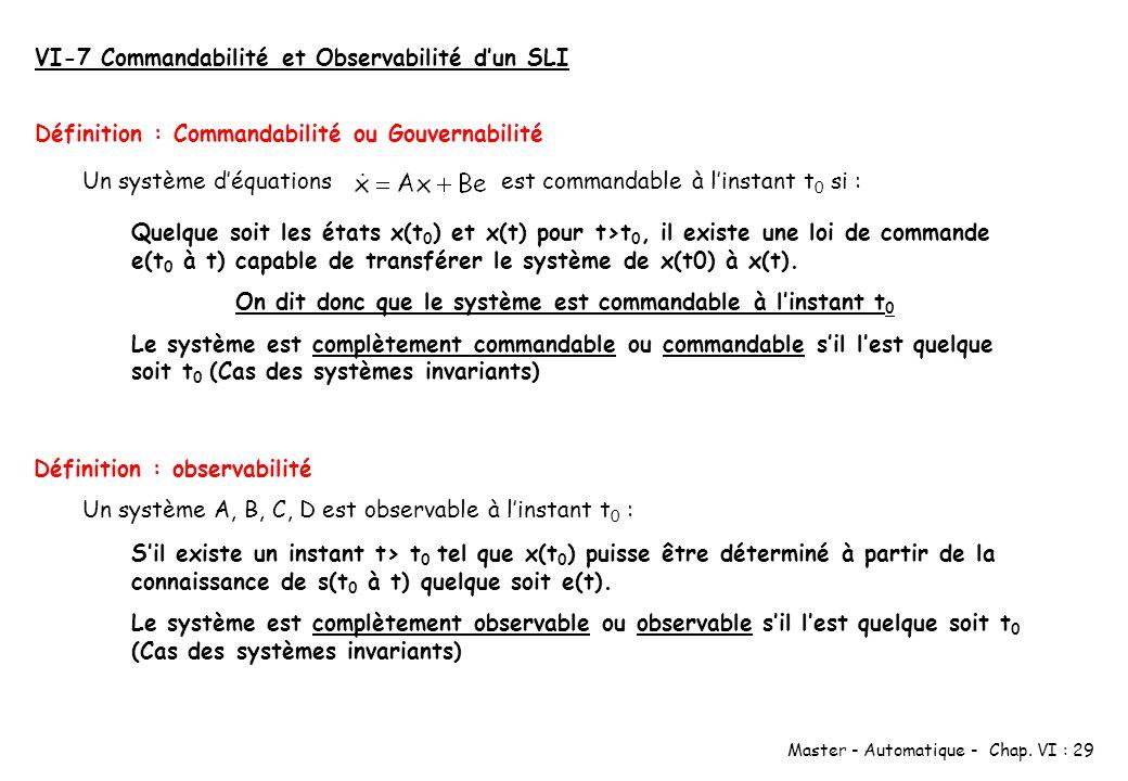 Master - Automatique - Chap. VI : 29 VI-7 Commandabilité et Observabilité dun SLI Définition : Commandabilité ou Gouvernabilité Un système déquationse