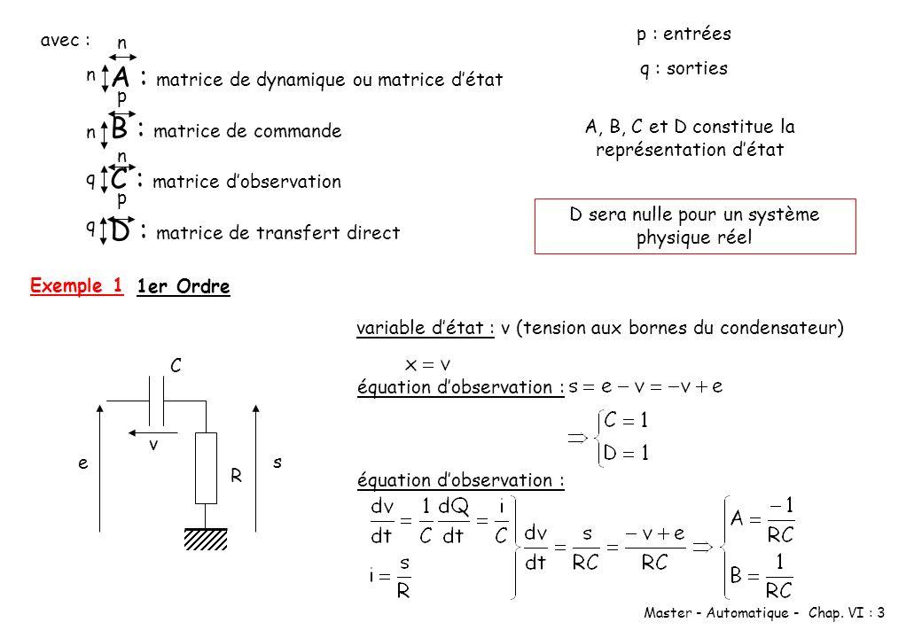 Master - Automatique - Chap. VI : 3 A : matrice de dynamique ou matrice détat B : matrice de commande C : matrice dobservation D : matrice de transfer