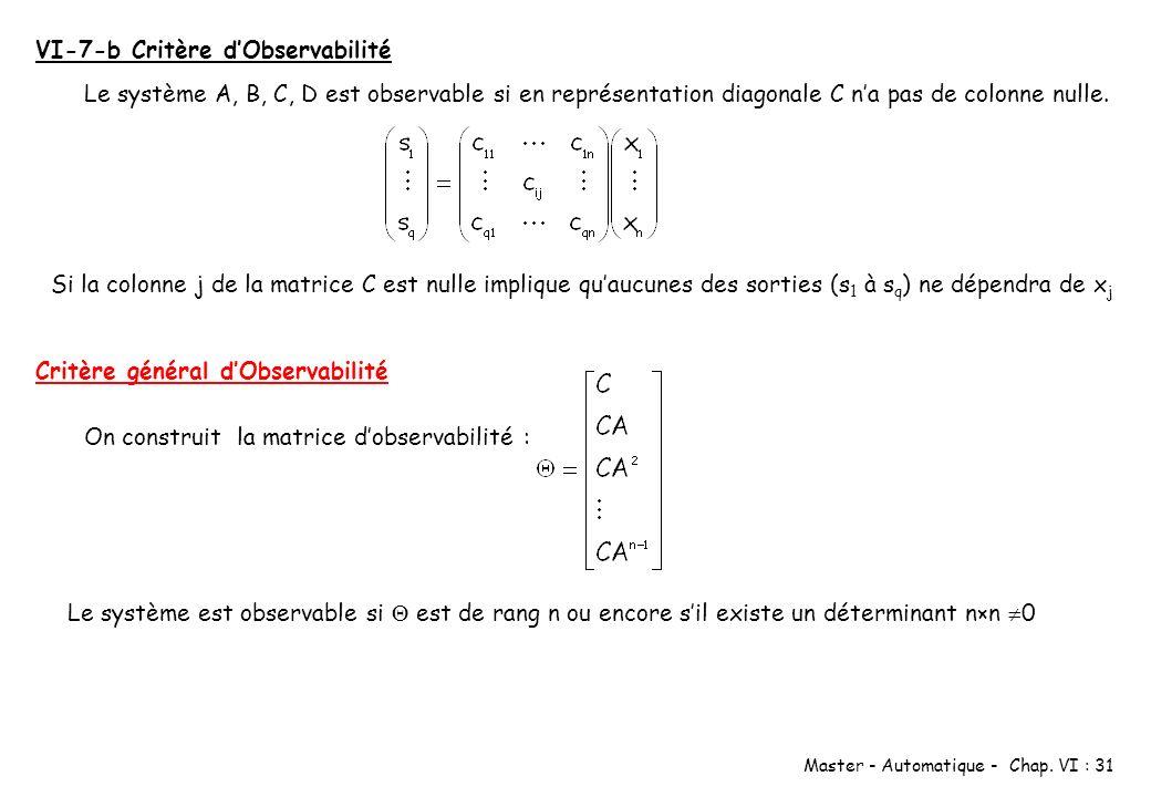 Master - Automatique - Chap. VI : 31 VI-7-b Critère dObservabilité Le système A, B, C, D est observable si en représentation diagonale C na pas de col