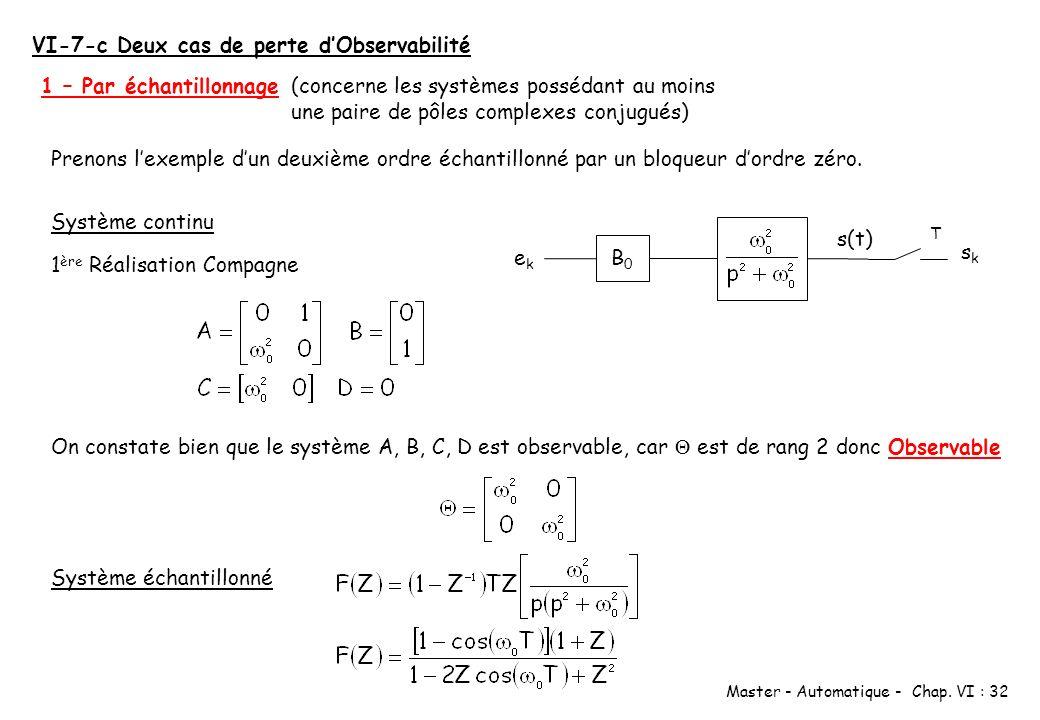 Master - Automatique - Chap. VI : 32 VI-7-c Deux cas de perte dObservabilité 1 – Par échantillonnage (concerne les systèmes possédant au moins une pai