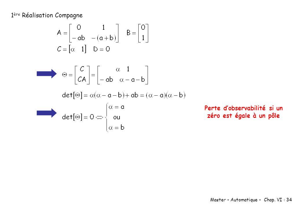 Master - Automatique - Chap. VI : 34 Perte dobservabilité si un zéro est égale à un pôle 1 ère Réalisation Compagne