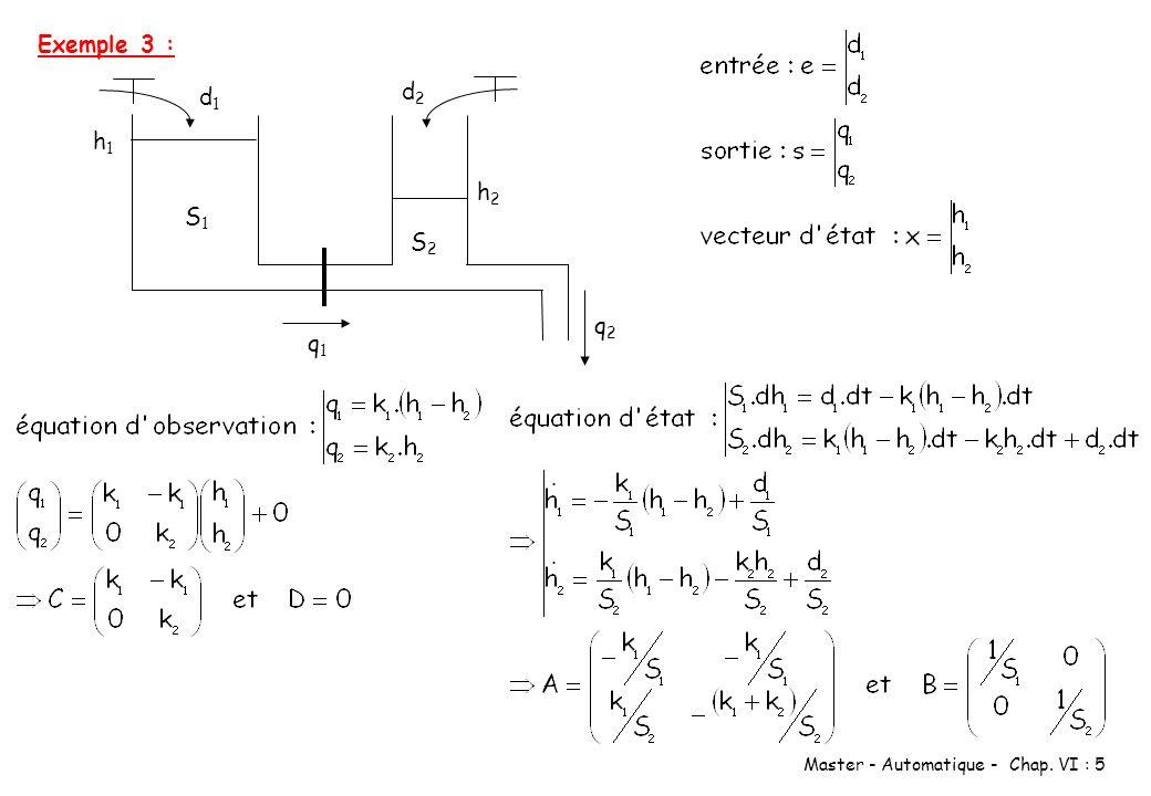 Master - Automatique - Chap. VI : 5 Exemple 3 : d1d1 h1h1 h2h2 d2d2 S1S1 S2S2 q1q1 q2q2