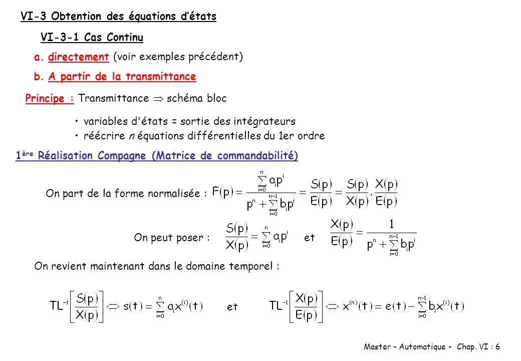 Master - Automatique - Chap. VI : 6 VI-3 Obtention des équations détats a.directement (voir exemples précédent) b.A partir de la transmittance Princip