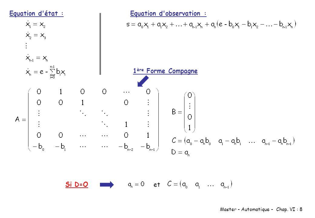 Master - Automatique - Chap. VI : 8 Equation d'état : 1 ère Forme Compagne Si D=O et Equation d'observation :