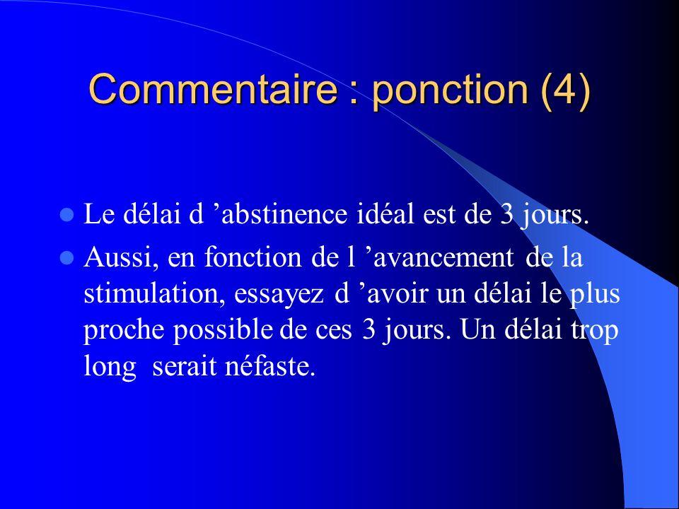 Commentaire : ponction (4) Le délai d abstinence idéal est de 3 jours. Aussi, en fonction de l avancement de la stimulation, essayez d avoir un délai