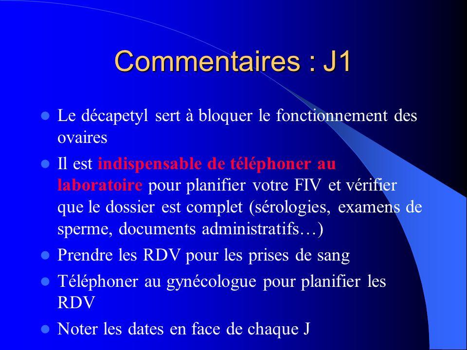 Commentaires : J1 Le décapetyl sert à bloquer le fonctionnement des ovaires Il est indispensable de téléphoner au laboratoire pour planifier votre FIV et vérifier que le dossier est complet (sérologies, examens de sperme, documents administratifs…) Prendre les RDV pour les prises de sang Téléphoner au gynécologue pour planifier les RDV Noter les dates en face de chaque J