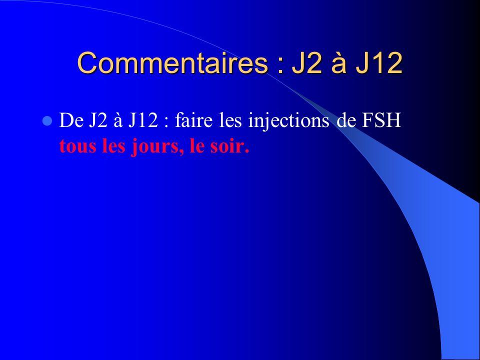 Commentaires : J2 à J12 De J2 à J12 : faire les injections de FSH tous les jours, le soir.