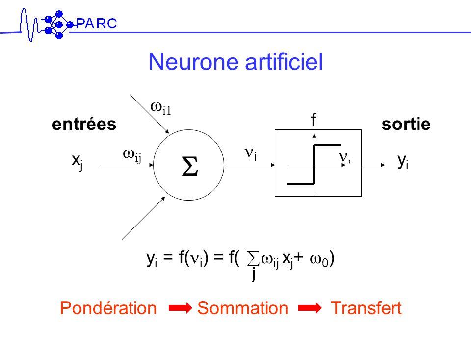 Neurone artificiel ij f i1 xjxj i yiyi i entréessortie PondérationSommationTransfert y i = f( i ) = f( ij x j + 0 )