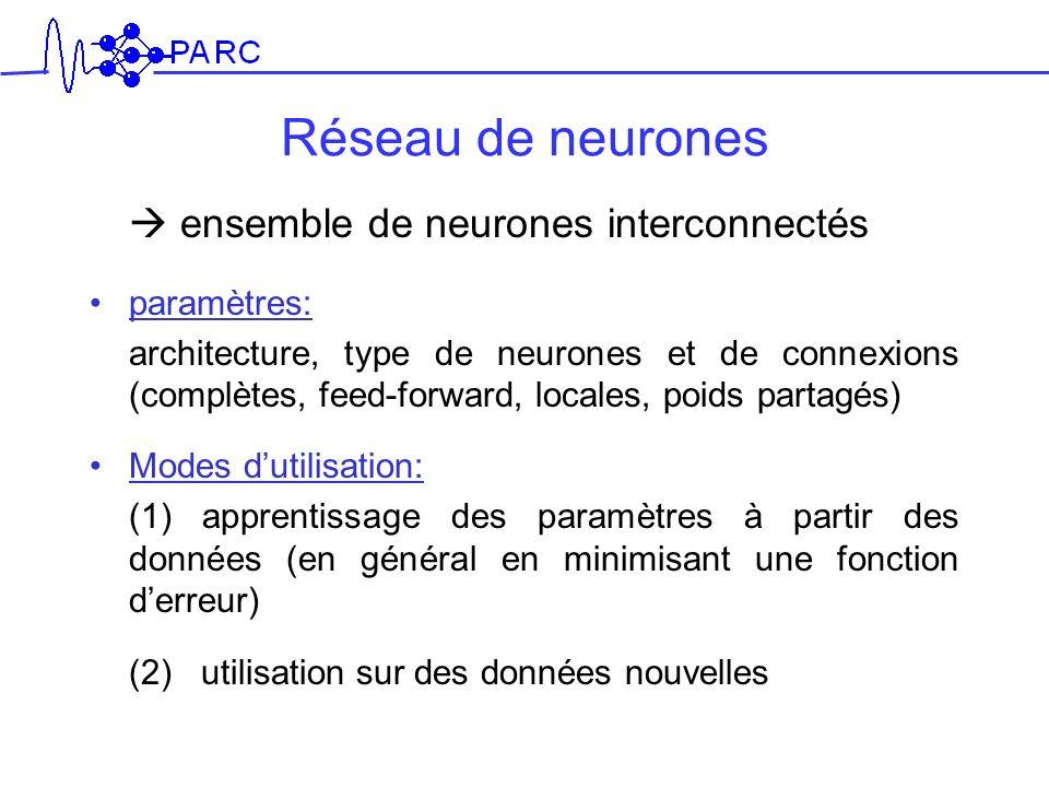 Réseau de neurones ensemble de neurones interconnectés paramètres: architecture, type de neurones et de connexions (complètes, feed-forward, locales,