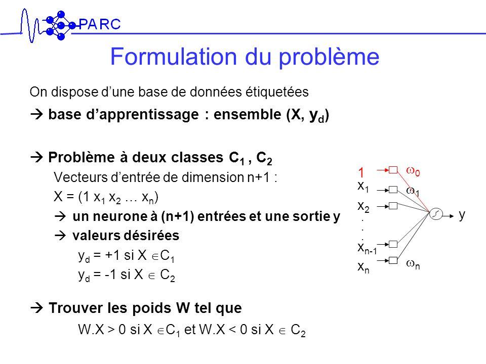 Formulation du problème On dispose dune base de données étiquetées base dapprentissage : ensemble (X, y d ) Problème à deux classes C 1, C 2 Vecteurs