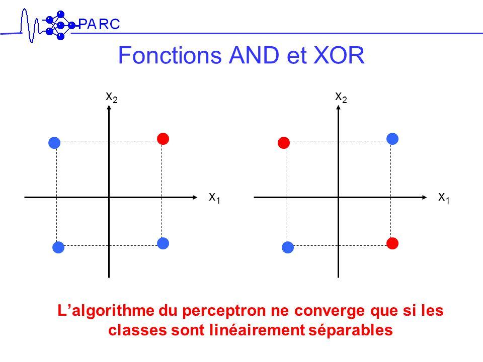 Fonctions AND et XOR Lalgorithme du perceptron ne converge que si les classes sont linéairement séparables x2x2 x1x1 x2x2 x1x1