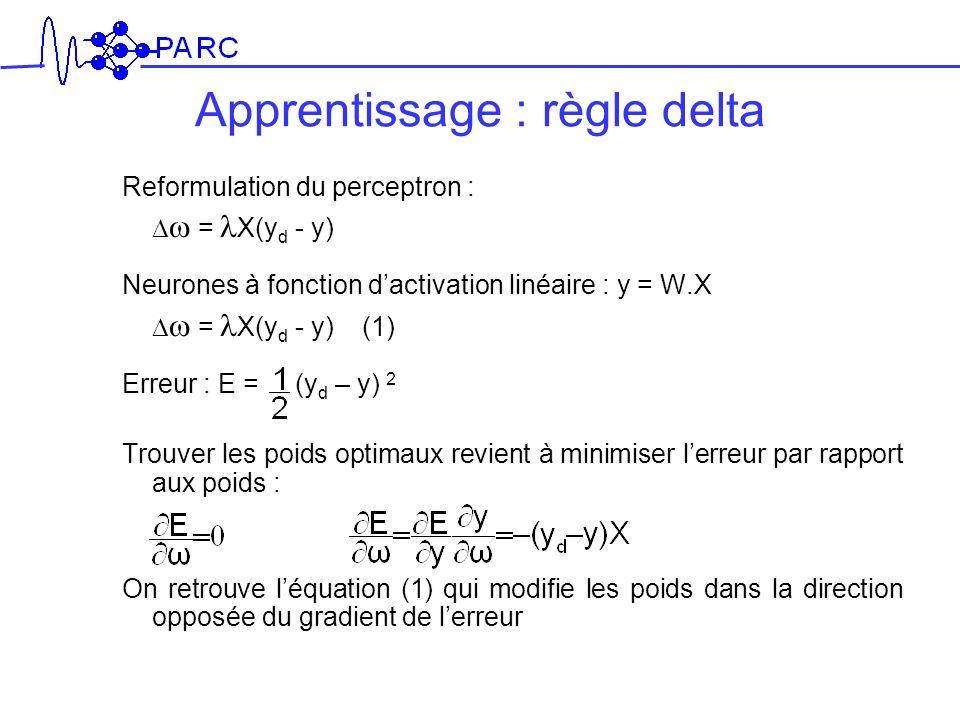 Apprentissage : règle delta Reformulation du perceptron : = X(y d - y) Neurones à fonction dactivation linéaire : y = W.X = X(y d - y)(1) Erreur : E =