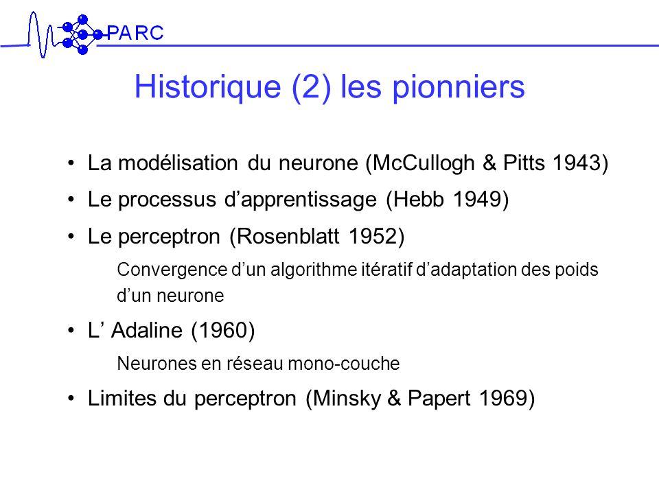 La modélisation du neurone (McCullogh & Pitts 1943) Le processus dapprentissage (Hebb 1949) Le perceptron (Rosenblatt 1952) Convergence dun algorithme