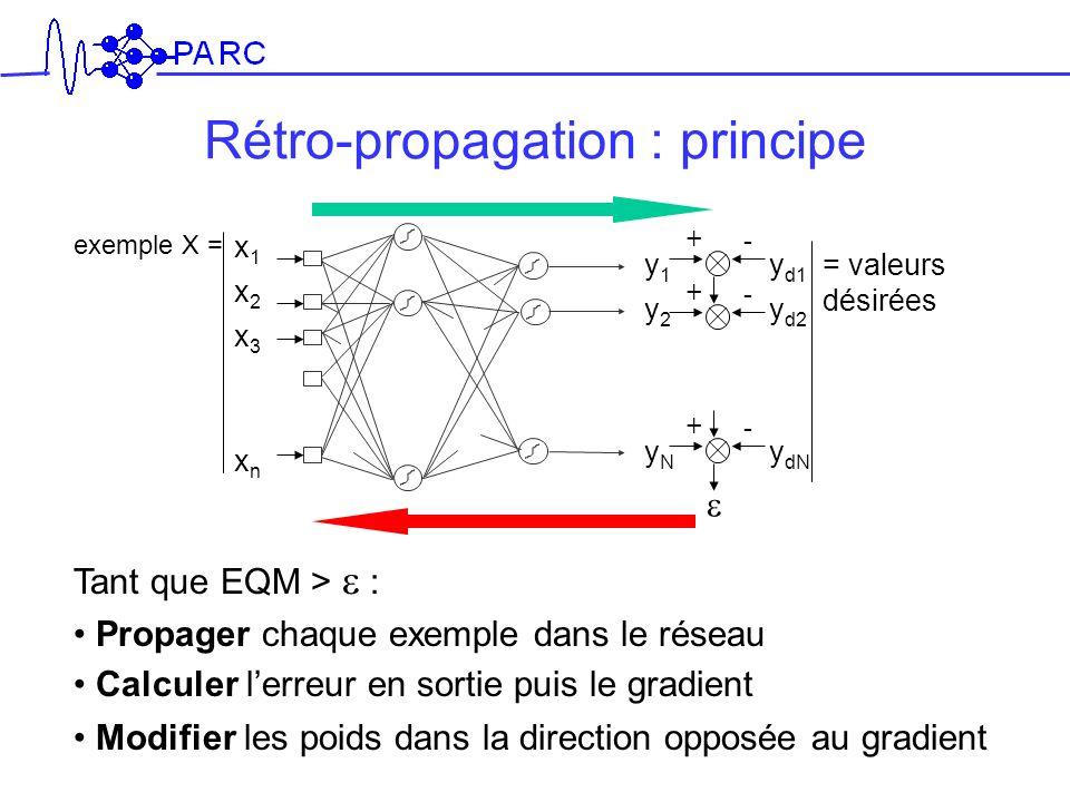 Tant que EQM > : Propager chaque exemple dans le réseau Rétro-propagation : principe y d1 y d2 y dN +- +- +- = valeurs désirées exemple X = x1x1 x2x2
