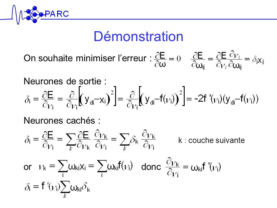 Démonstration On souhaite minimiser lerreur : Neurones de sortie : Neurones cachés : ordonc k : couche suivante