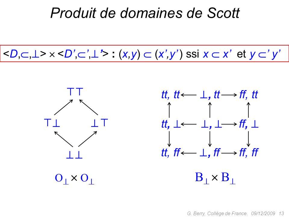 09/12/2009 13G.Berry, Collège de France.