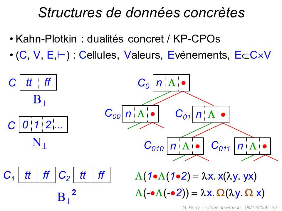 Kahn-Plotkin : dualités concret / KP-CPOs (C, V, E, ) : Cellules, Valeurs, Evénements, E C V 09/12/2009 32G.