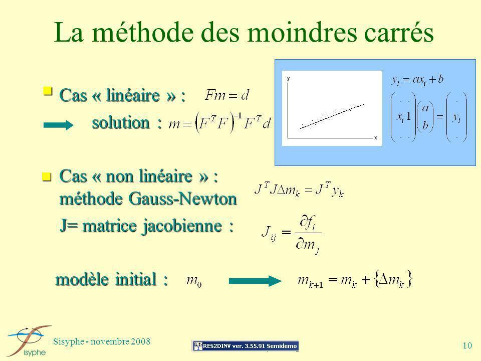 Sisyphe - novembre 2008 10 La méthode des moindres carrés Cas « linéaire » : Cas « linéaire » : solution : solution : n Cas « non linéaire » : méthode
