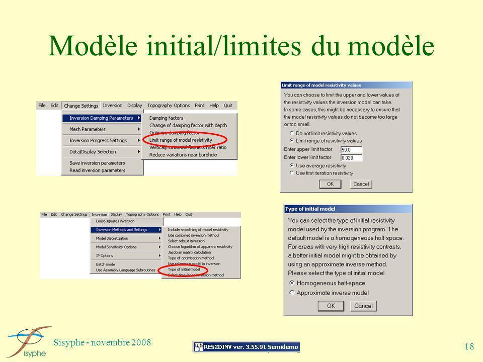 Sisyphe - novembre 2008 18 Modèle initial/limites du modèle