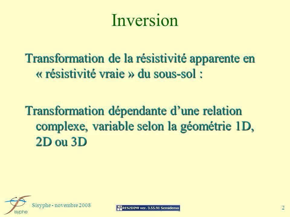 Sisyphe - novembre 2008 2 Inversion Transformation de la résistivité apparente en « résistivité vraie » du sous-sol : Transformation dépendante dune r