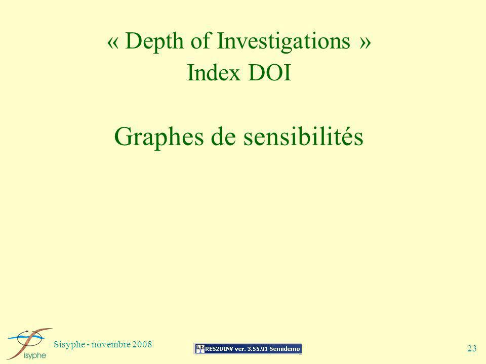 Sisyphe - novembre 2008 23 « Depth of Investigations » Index DOI Graphes de sensibilités