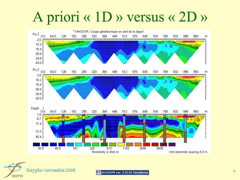 Sisyphe - novembre 2008 7 A priori « 1D » versus « 2D »