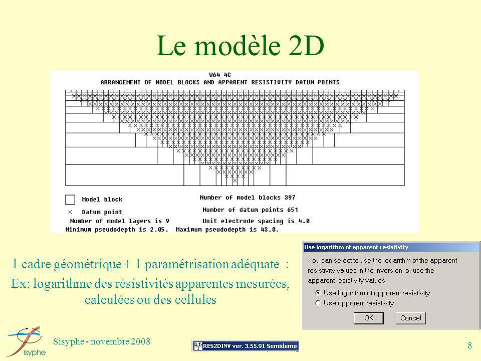 Sisyphe - novembre 2008 8 Le modèle 2D 1 cadre géométrique + 1 paramétrisation adéquate : Ex: logarithme des résistivités apparentes mesurées, calculé