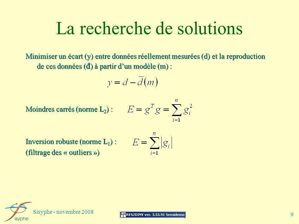 Sisyphe - novembre 2008 9 La recherche de solutions Minimiser un écart (y) entre données réellement mesurées (d) et la reproduction de ces données ( đ